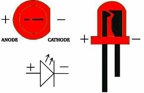 LED polarity image