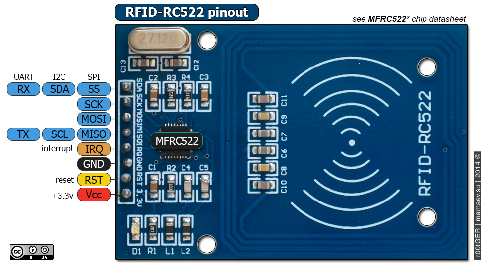 Mfrc rfid reader with arduino example projects