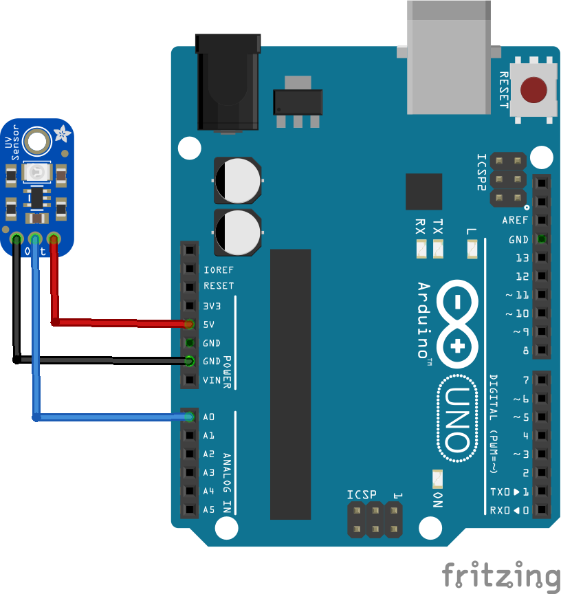 arduino and GUVAS12SD
